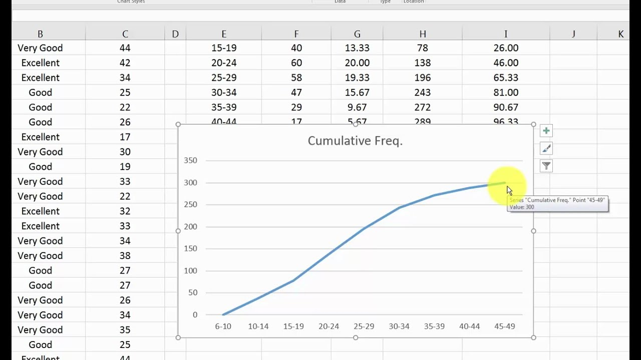 make a cumulative frequency distribution and ogive in