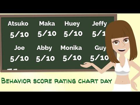 Behavior Score Rating Chart Day