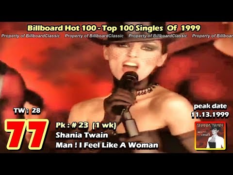 1999 - USA - Top 100 Songs of 1999 [1080p HD]