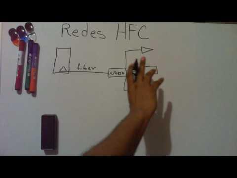 Redes HFC