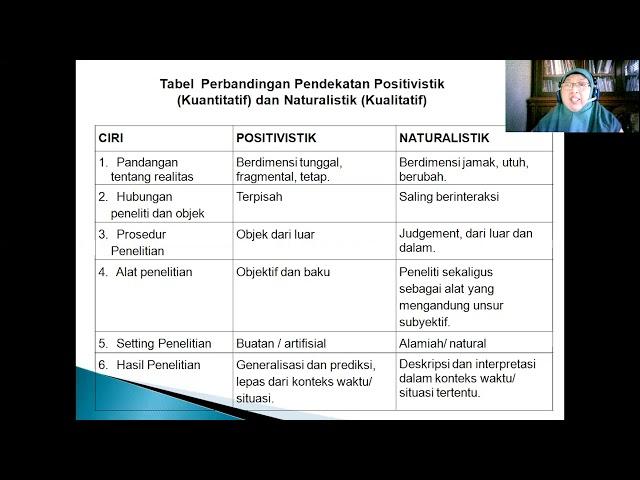 Metode Penelitian Sosial - Endry Fatimaningsih, S.Sos., M.Si