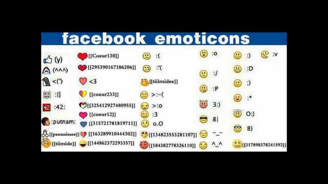 Facebook Chat Secrets Youtube
