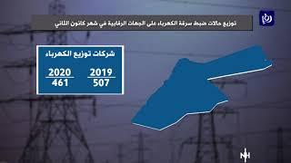 1707 حالة سرقة كهرباء في المملكة في أول شهر للعام 2020 - (4/2/2020)