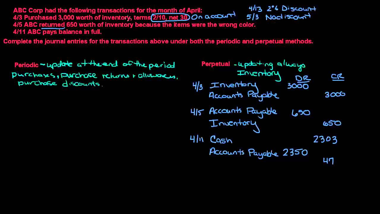worksheet Eftps Direct Payment Worksheet Short Form all grade worksheets eftps direct payment worksheet journal entries accounting in focus