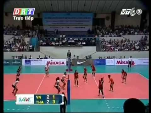 Thong Tin Lien Viet vs Idea Khonkaen (2013 Asian women club)