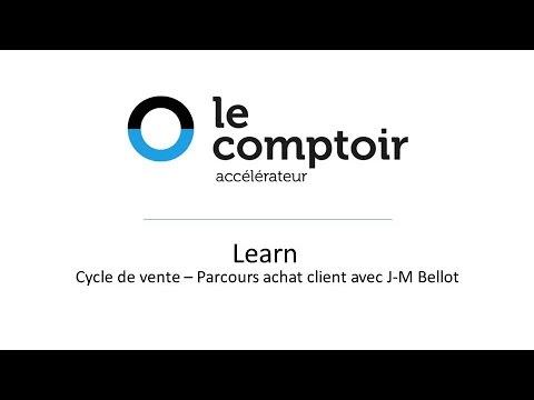 #startup - Cycle de vente - Parcours achat client
