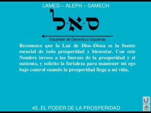 meditacion-abundancia-con-los-nombres-de-dios-en-hebreo