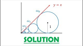 Solution 78: Infinitely Many Tangent Circles