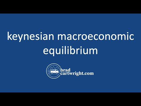 Macroeconomic Equilibrium Series:  The Keynesian Perspective