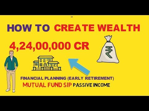How to do financial planning for beginners|retire early|mutual funds investment & passive income