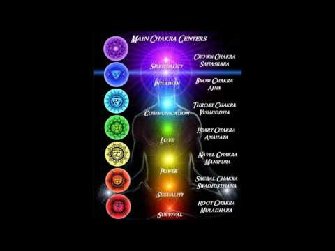 7-chakra,-self-healing-guided-meditation|third-eye-activation-|-raise-your-vibration