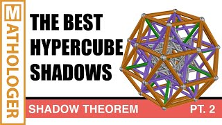 The cube shadow theorem (pt.2): The best hypercube shadows