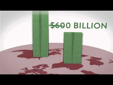Global Wealth Inequality - Did you know this?