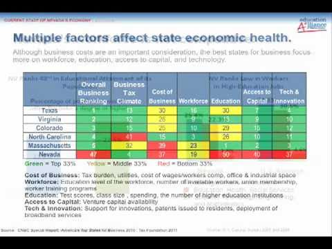 Nevada Economic and Education Analysis