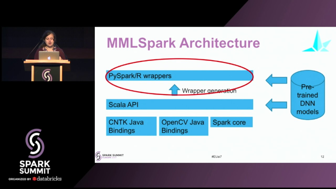 MMLSpark: Lessons from Building a SparkML-Compatible Machine