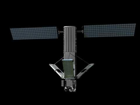 Iridium Communications Satellite Test Animation