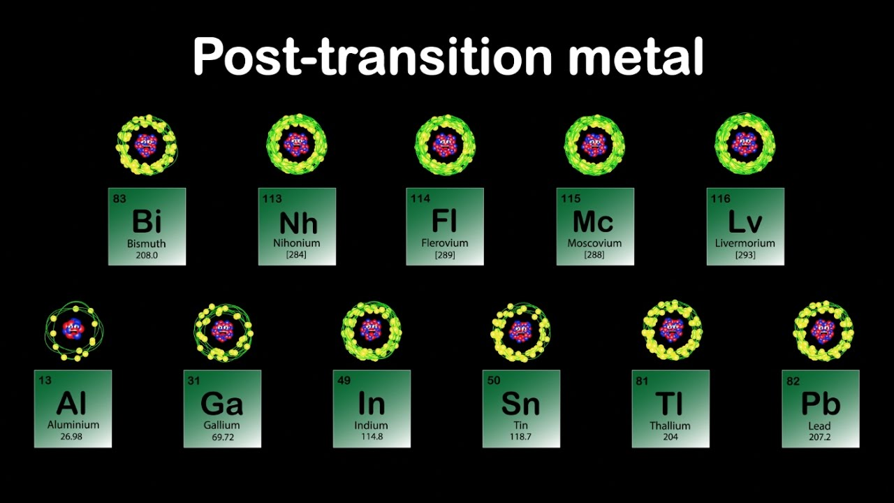 Periodic tablepost transition metalspost transition metals song periodic tablepost transition metalspost transition metals song urtaz Gallery