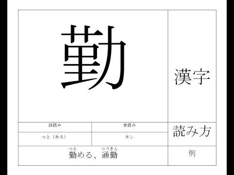 "Japanese Language Proficiency Test (JLPT) N3 Kanji List ""Part 1"""