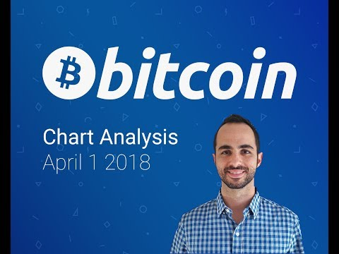 Bitcoin Chart Analysis April 1 2018 - Small Run Forming