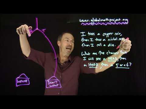 Global Math Project: