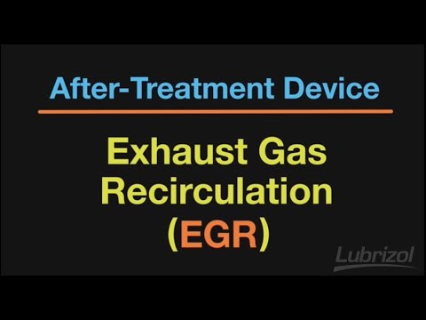 EGR Exhaust Gas Recirculation After Treatment Device