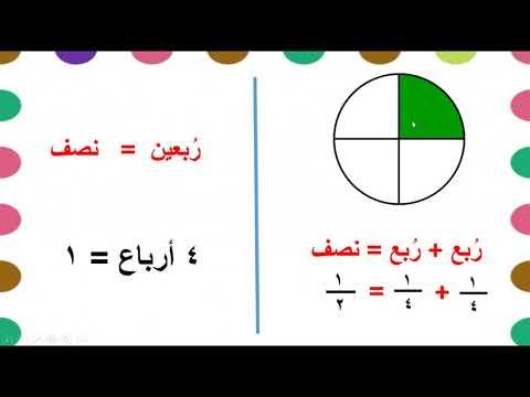 الدرس الثالث 3 شرح الكسور ثلث الثلاثة كم ربعها و سدسها تمارين للفهم Youtube