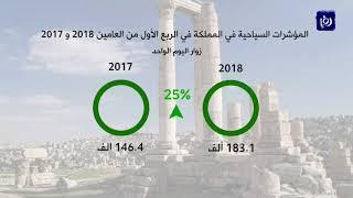 ارتفاع أعداد الزوار إلى المملكة 14.3% خلال الربع الأول للعام 2018 - (12-4-2018)