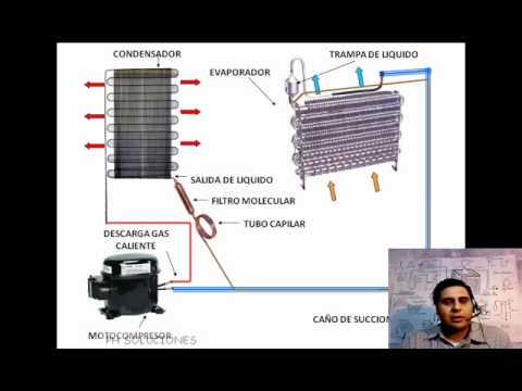 Curso De Refrigeracion Filtro Tapado Wmv Youtube