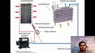 curso de refrigeracion - filtro tapado.wmv