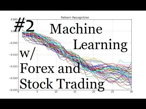 R machine learning for forex