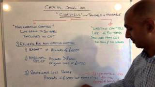 Capital Gains Tax Chattels Rules and Reliefs