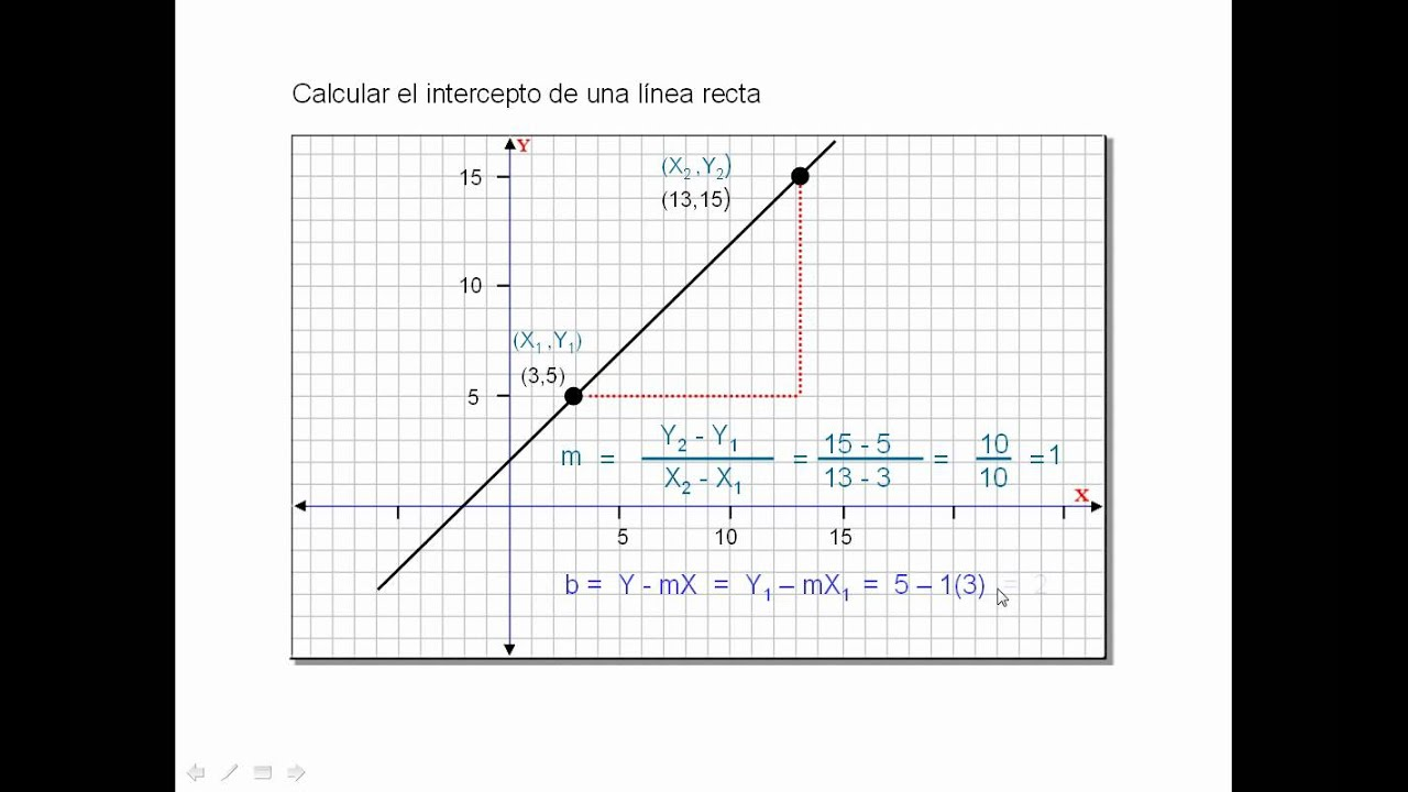 calcular erl intercepto de una recta - YouTube