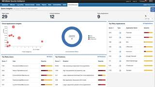 Demo: Discover ShadowIT with IBM QRadar