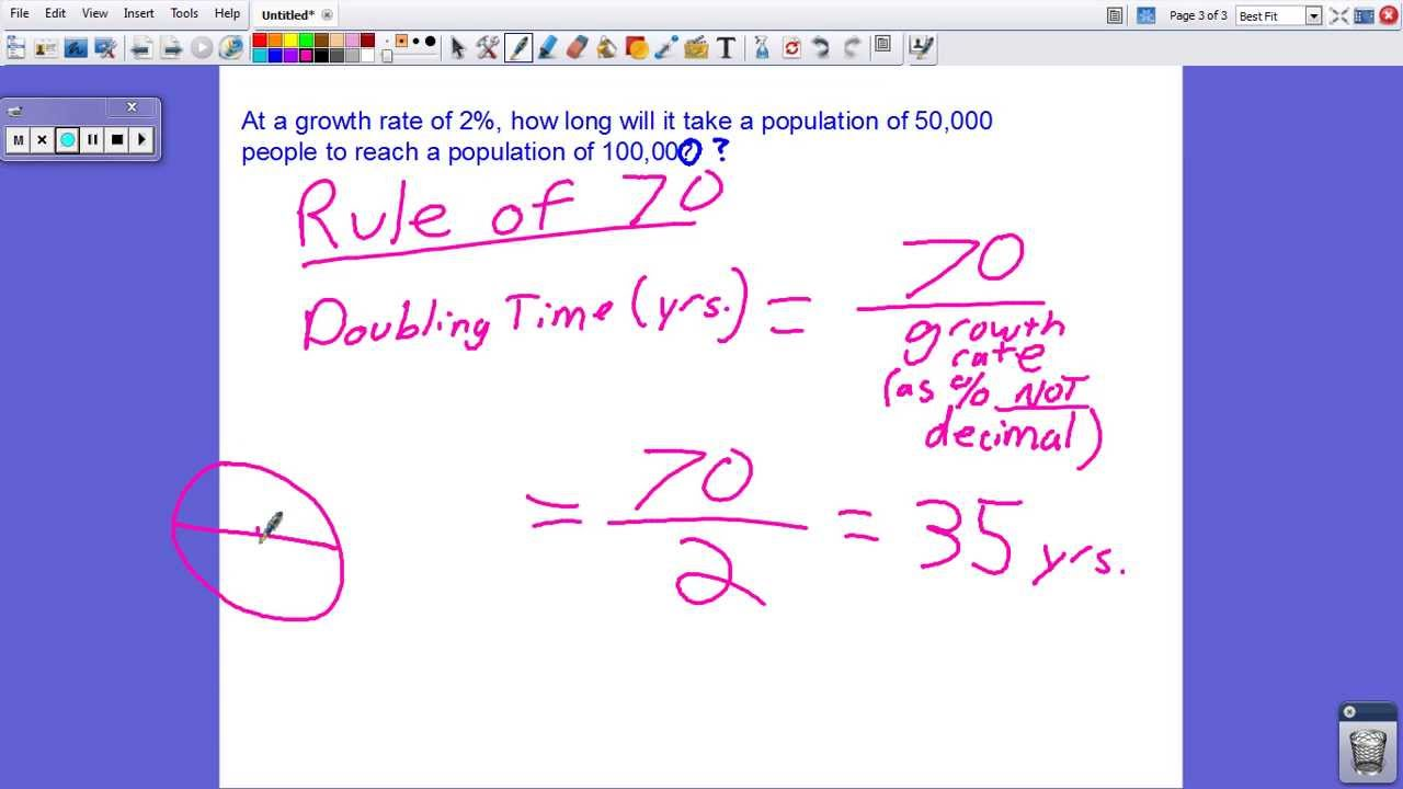 Population Math