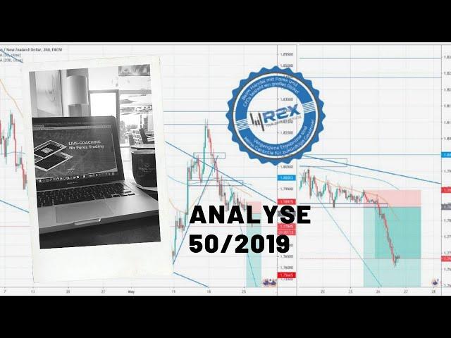 4REX | Trading Wochenanalyse KW50