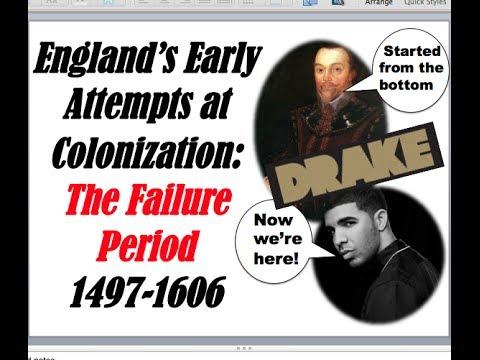 English Colonization & Roanoke: History Review