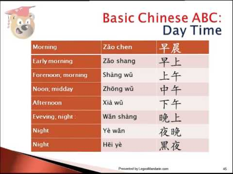 Learn to speak chinese lyrics