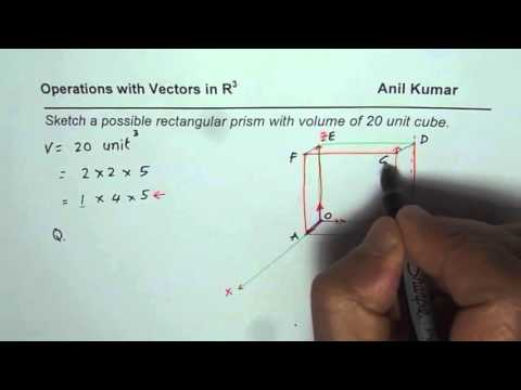 How to Sketch Vectors in Three Dimensional Space and Find Position vector