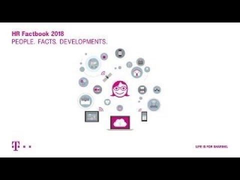 Social Media Post: Worldwide. Working at Deutsche Telekom. Facts and Figures