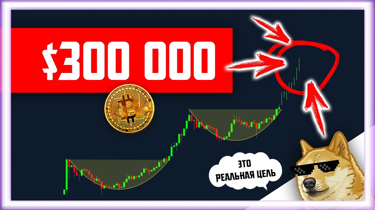 ❗️❗️❗️ $300 000 ДО КОНЦА 2021 ГОДА! ДА! | Биткоин Прогноз Крипто Новости | Bitcoin BTC 2020 ETH