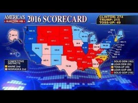 Fox News Electoral Scorecard shows gains for Trump