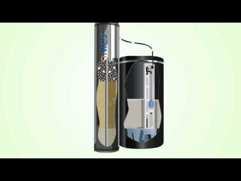 How the Puronics Water Softener System Works