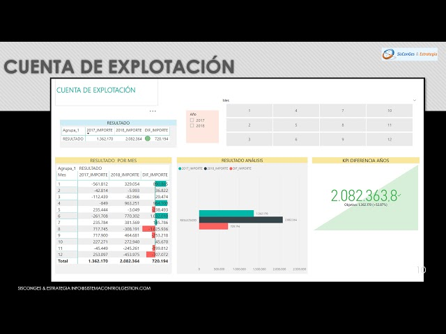POWER BI FINANCIERO SCGBI 2020 V