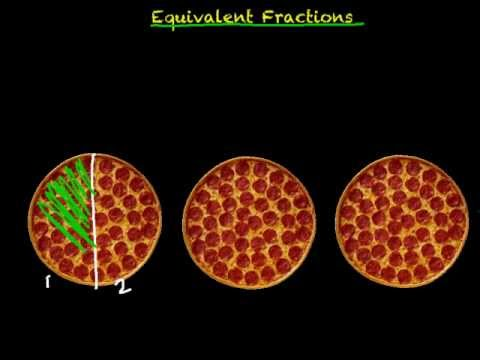 Equivalent Fractions 4th Grade