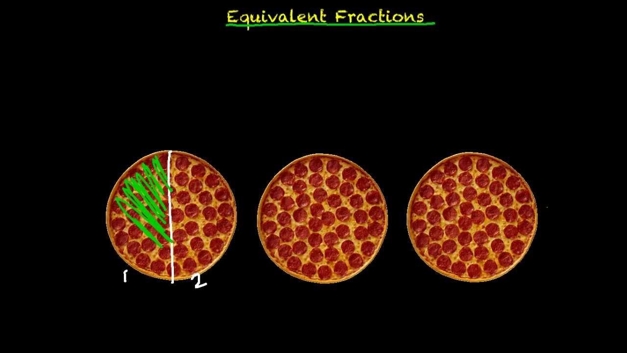 Fractions - Grade 4 (solutions [ 720 x 1280 Pixel ]