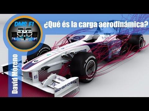 Tcnica - Qu es la carga aerodinmica?  - Frmula 1