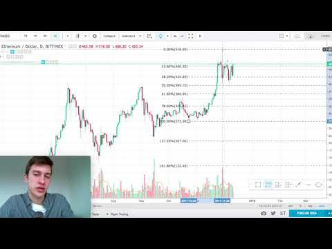 Ethereum Price Prediction (December 11th)