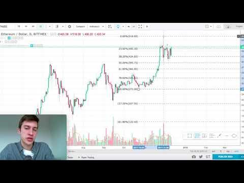 Ethereum Price Prediction (December 11th)
