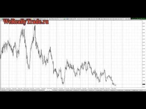 Отложенные Ордера Форекс- Buy Limit, Buy Stop, Sell Stop, Sell Limit. Виды Форекс Ордеров