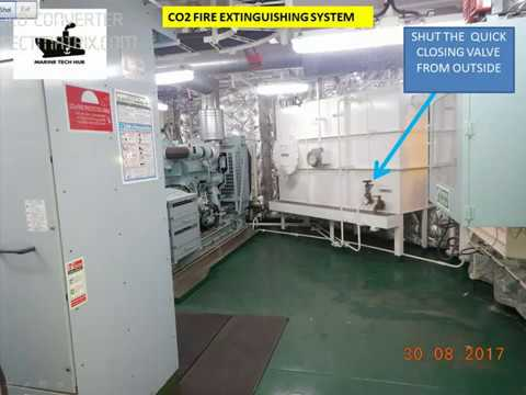 How To: Release CO2 - Fire Extinguisher System?